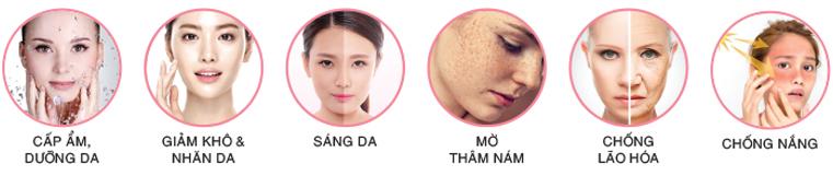 Các vấn đề khuyên dùng Sakura Placenta Collagen White Advance để cải thiện