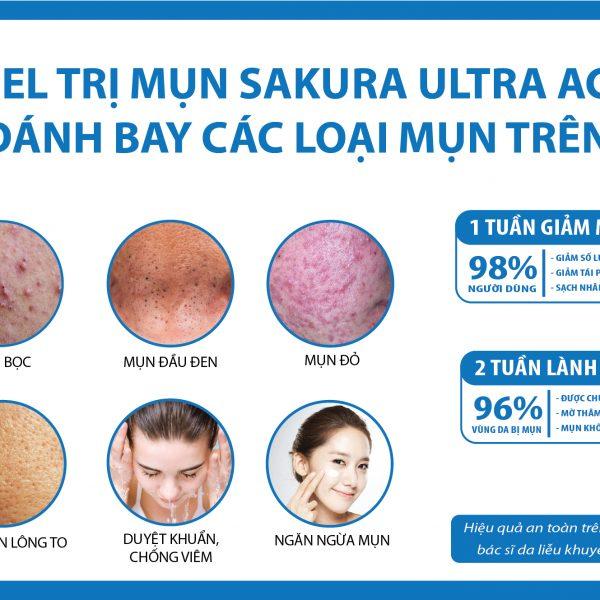 tri-mụn-sakura-acnes