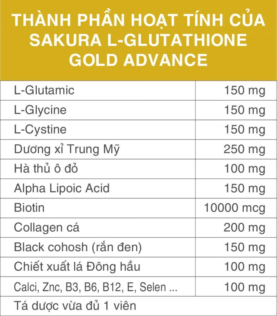 Sakura L-Glutathione Gold Advance - Thành phần vi chất chính