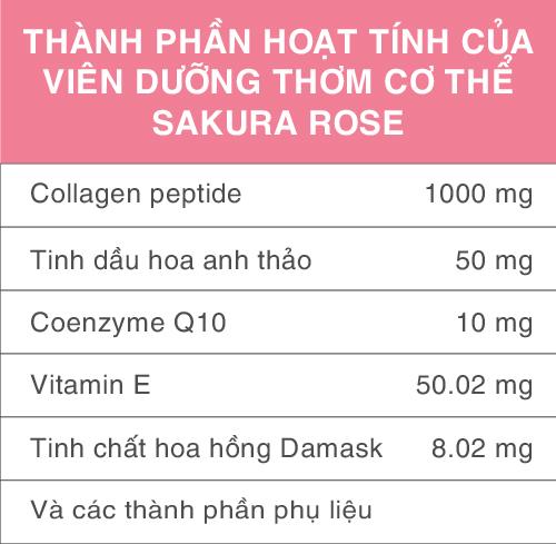 Bảng thành phần vi chất Sakura Rose