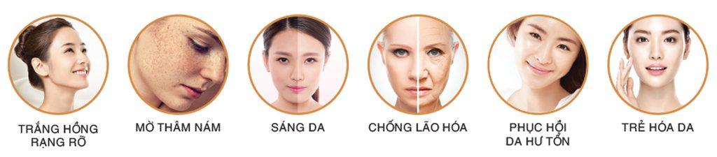 Khuyên dùng Sakura Transino Collagen cải thiện những vấn đề
