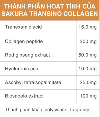 Sakura Transino Collagen - Thành phần chính