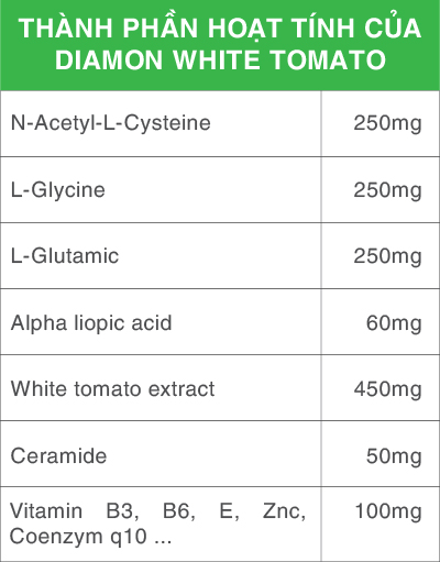 Thành phần chính Sakura Diamond White Tomato