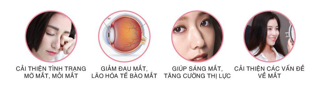Khuyên dùng Sakura Eye Care cải thiệc các vấn đề sau