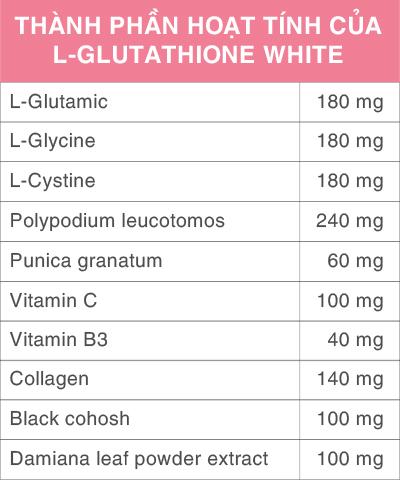 Thành phần chính Sakura L-Glutathione White Advance