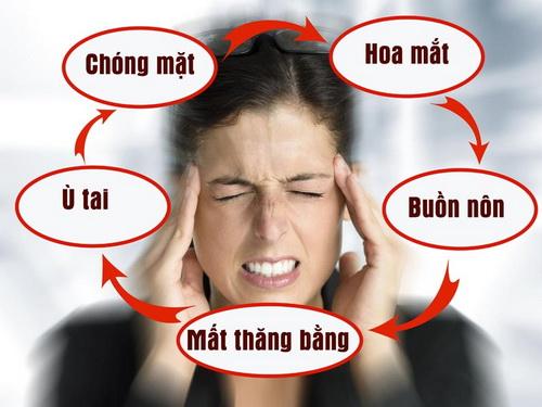 Các triệu chứng rối loạn tiền đình
