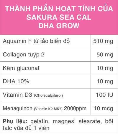 Thành phần hoạt tính của Sakura Sea Cal DHA Grow