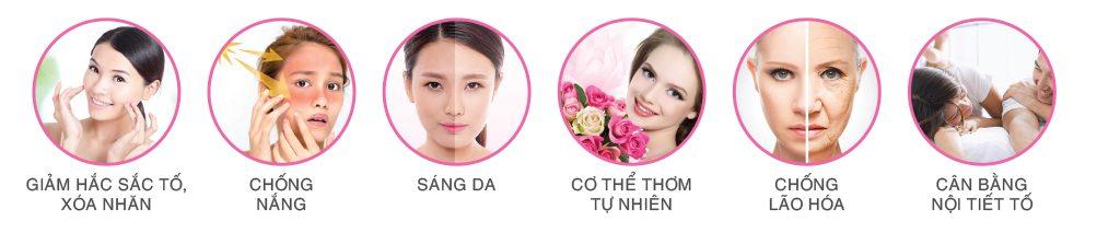 Công dụng Sakura Saffron Rose