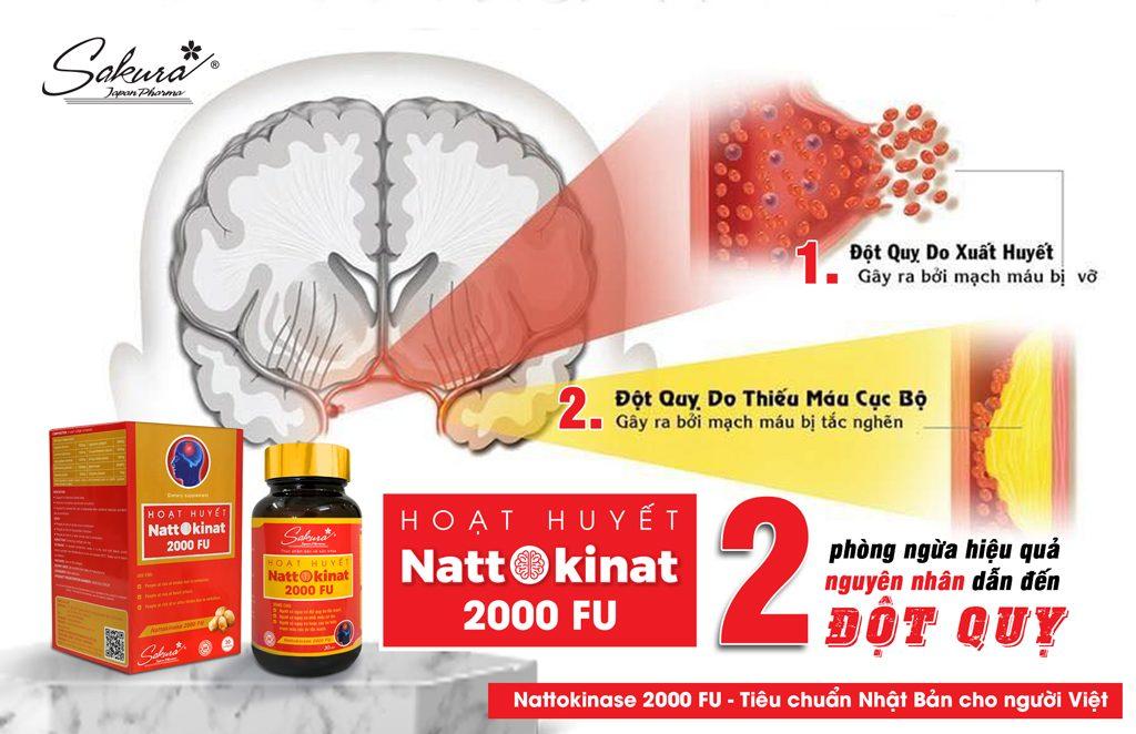Sakura Hoạt Huyết Nattokina 2000 FU - Phòng ngừa hiệu quả 2 nguy cơ đột quỵ
